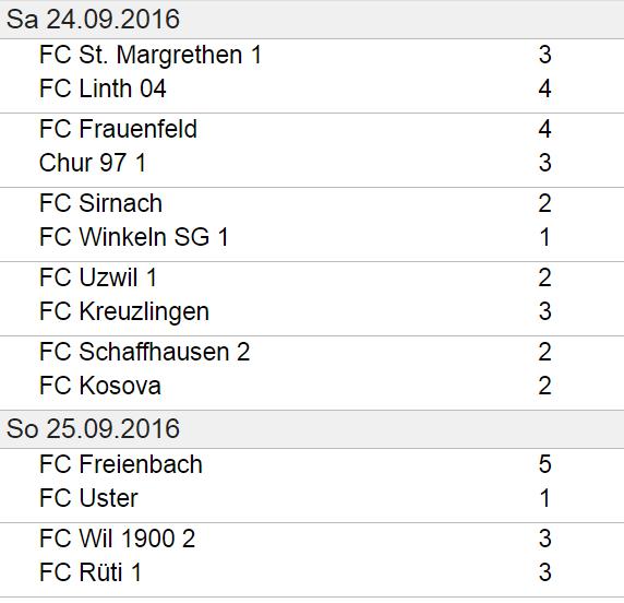 2linter_fussball_runde7_resultate_2016-09_27