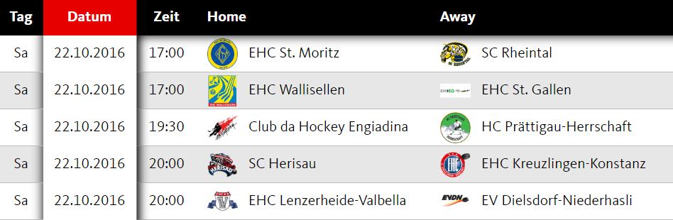 eishockey_2liga_tabelle_2016-10-20